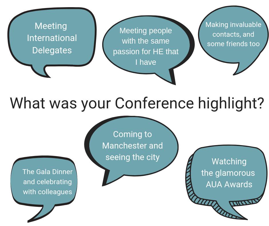AUA 2019 Delegate highlights